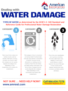 Dealing with Water Damage?